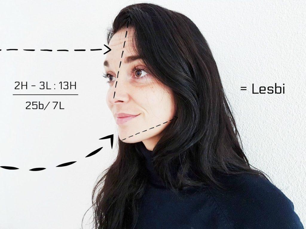 Geaardheid te bepalen door gezichtskenmerken